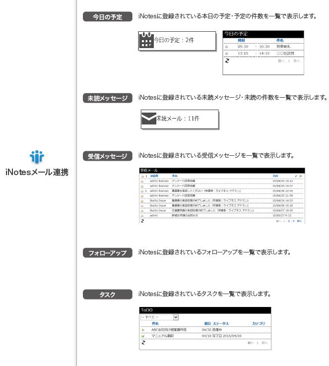 iNotesメール機能