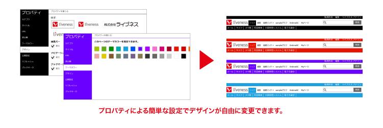 簡単なデザイン変更