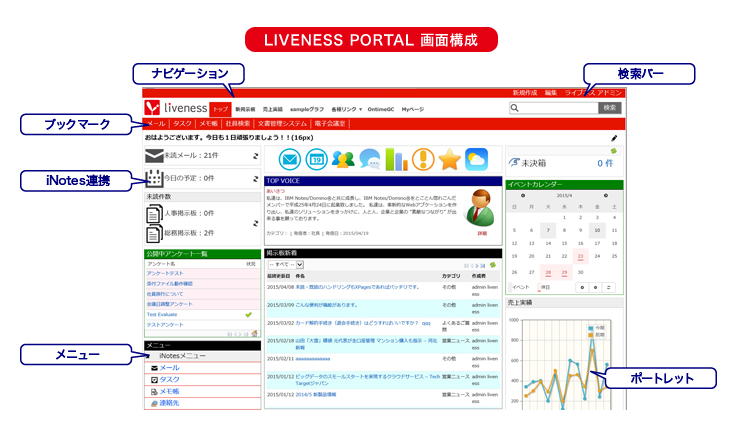 LIVENESS PORTAL 画面構成