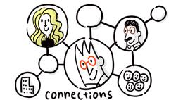 IBM®Connectionsをもっと身近に使いやすく